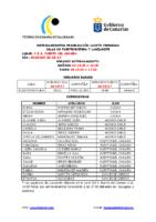 convocadas_preseleccion_cadete_femenino_22_0