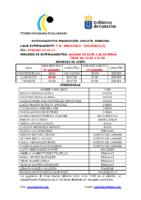 convocadas_preseleccion_infantil_femenino_29.11.17
