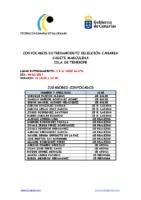 convocados_entrenmientos_04.11_cancha