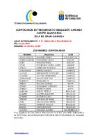 convocados_entrenmientos_12.11_gc_0