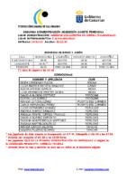 SEGUNDA CONCENTRACIÓN SELECCIÓN CADETE FEMENINA (ACTUALIZADO)