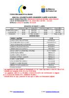 SEGUNDA CONCENTRACIÓN SELECCIÓN CADETE MASCULINA (ACTUALIZADO)