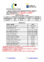 SEGUNDA CONCENTRACIÓN SELECCIÓN INFANTIL FEMENINA (ACTUALIZADO)