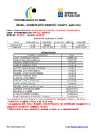 SEGUNDA CONCENTRACIÓN SELECCIÓN INFANTIL MASCULINA (ACTUALIZADO)