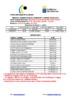 SEGUNDA CONCENTRACIÓN SELECCIÓN JUVENIL MASCULINA (ACTUALIZADO)